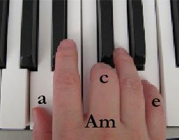 Klavierakkorde Am