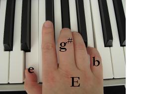 Klavierakkorde E